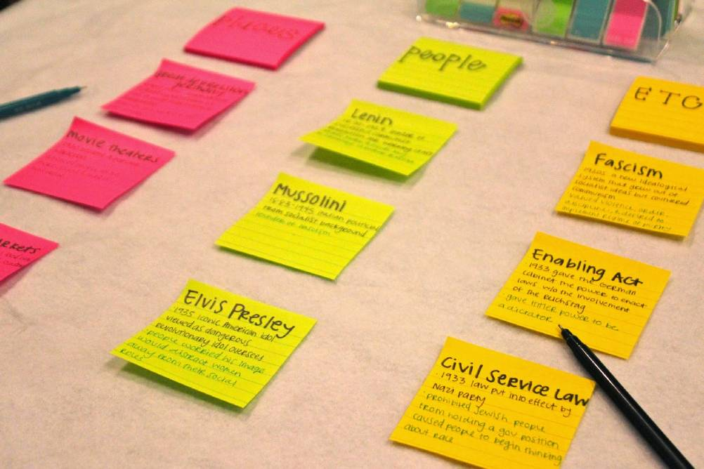 Post-it para organizar objetivos